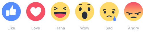 facebook marketing reactions